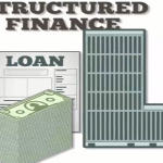 Structured Corporate Loan